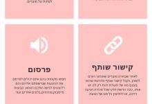 מדריך | מודול שיווק שותפים 5 דרכים להבין כיצד זה עובד
